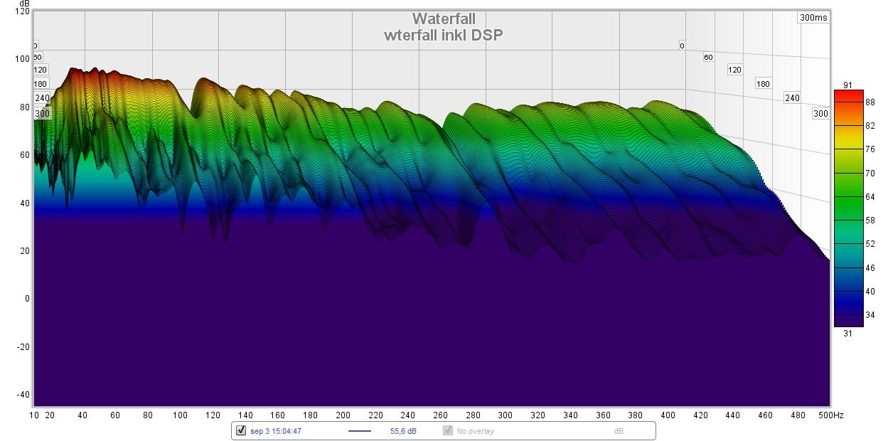 0-500waterfallDSP.JPG