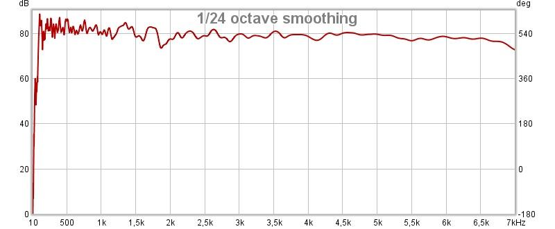 1.24 smooting til 7000hz.jpg