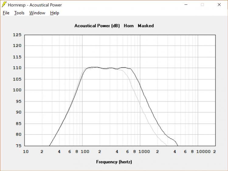 Navn:      12PE32 8 liter acoustic power med og uten membranvolum.jpg Visninger: 520 Størrelse: 42.6 Kb