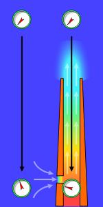 150px-Chimney_effect.svg.png