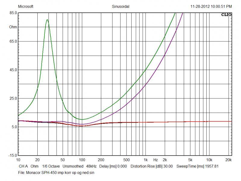 2012-11-29_000909_Monacor_SPH-450TC_imp_korr_op_og_ned.jpg