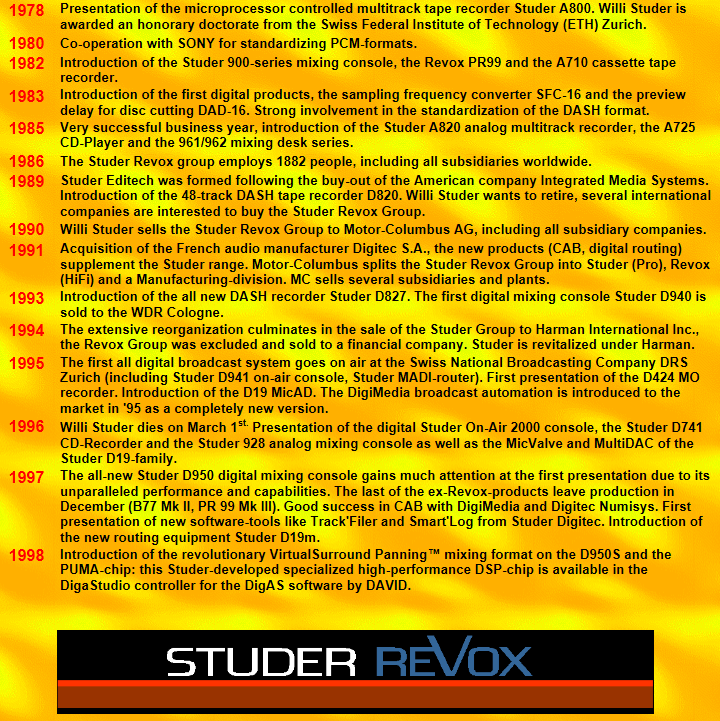 2015-02-25 21_44_16-The Revox company history - Internet Explorer.png