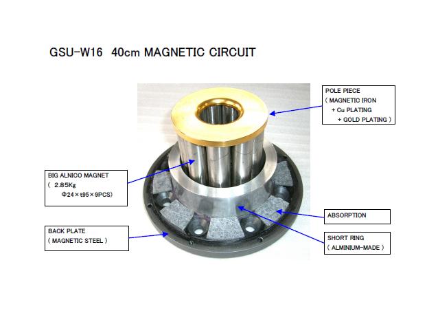 2020-07-03 00_46_42-GSU-W16 WOOFER 構造図(ENG).pdf - Adobe Acrobat Reader DC.png