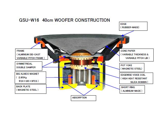 2020-07-03 00_47_14-GSU-W16 WOOFER 構造図(ENG).pdf - Adobe Acrobat Reader DC.png