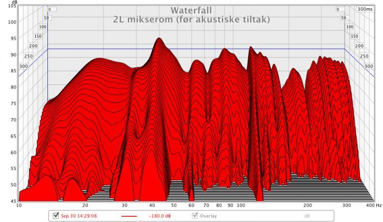 Navn:      2l_vannfall_m3_30sep.jpg Visninger: 572 Størrelse: 69.1 Kb
