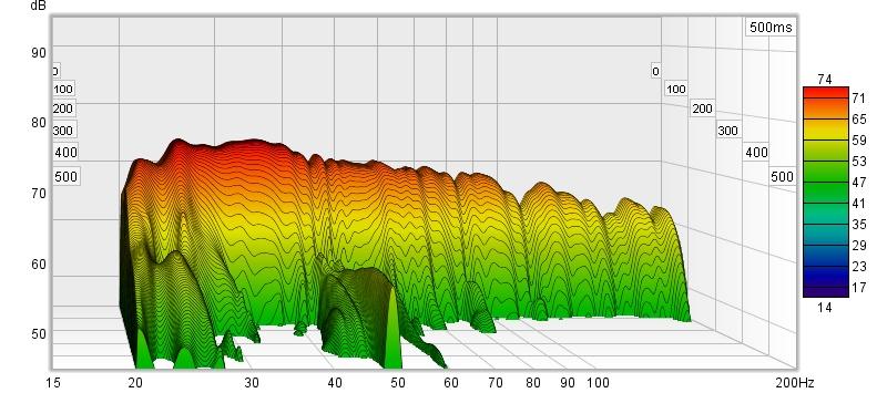 503446d1533159147-coolios-lille-bass-eksperiment-i-en-blokkleilighet-multi-sub-med-house-kurve.jpg
