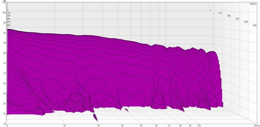 Navn:      521245d1544689156-single-bass-array-sba-i-praksis-sba-waterfall.jpg Visninger: 348 Størrelse: 106.3 Kb