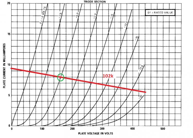 Navn:      6AH9-triode-curves.jpg Visninger: 739 Størrelse: 76.7 Kb
