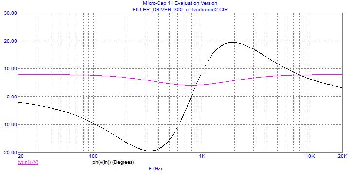 Navn:      800Hz_a_kvadrartrod2_impedans.png Visninger: 594 Størrelse: 14.8 Kb