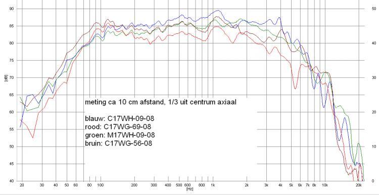 Navn:      assym meting 1.jpg Visninger: 1132 Størrelse: 45.6 Kb