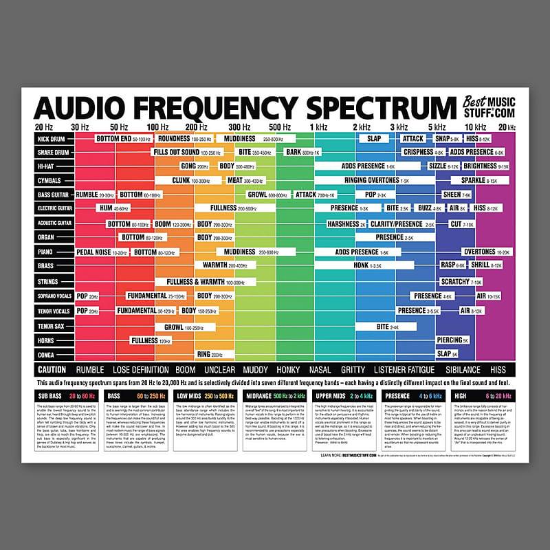 audio frequency spectrum.jpeg