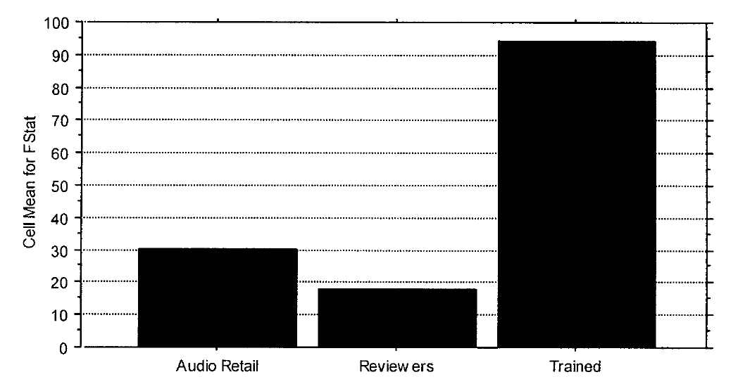 Audio Reviewers.PNG