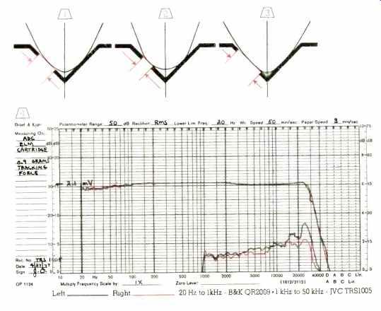 Navn:      audio_1977-10_ADC-1.jpg Visninger: 276 Størrelse: 27.3 Kb