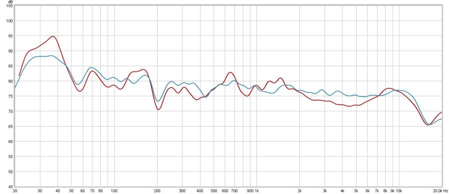 Navn:      Before vs Dirac.jpg Visninger: 440 Størrelse: 74.0 Kb