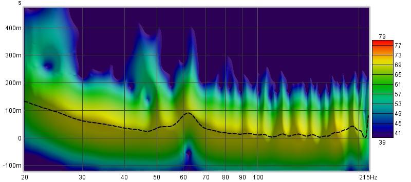 beste forsøk spectro.jpg