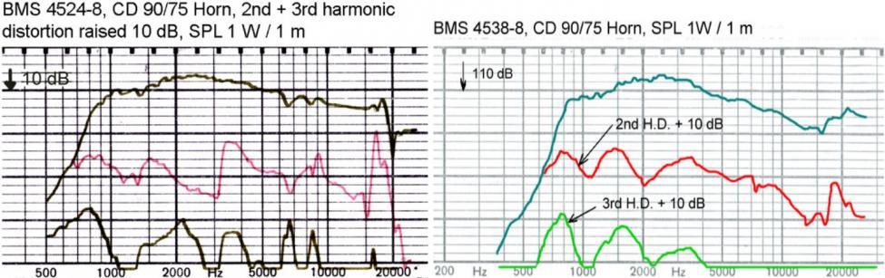 bms 2524 vs 4538.jpg