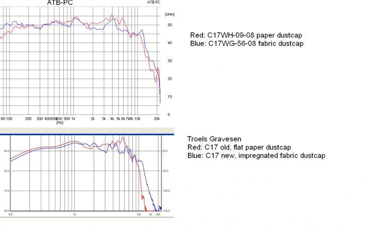 Navn:      C17 paper and fabric dustcap.jpg Visninger: 1153 Størrelse: 39.9 Kb