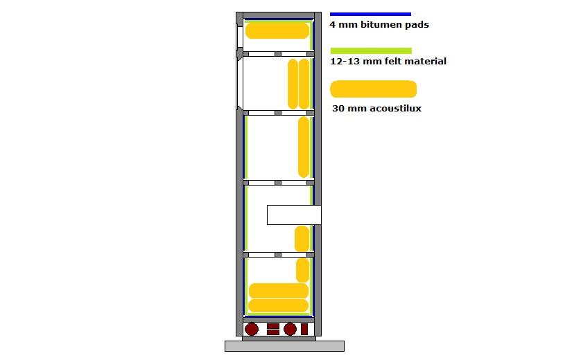 Navn:      cabinet-damping.jpg Visninger: 2571 Størrelse: 38.1 Kb