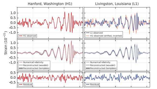 Navn:      Capture LIGO.PNG Visninger: 511 Størrelse: 91.5 Kb