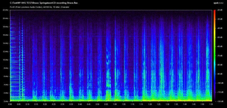 Navn:      CD recording Bruce bilde.jpg Visninger: 306 Størrelse: 59.0 Kb