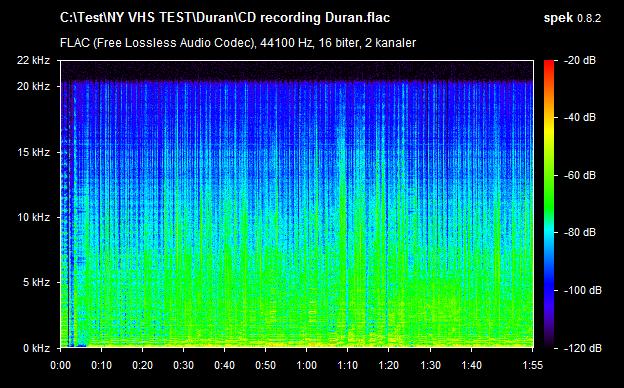 CD recording Duran bilde.png