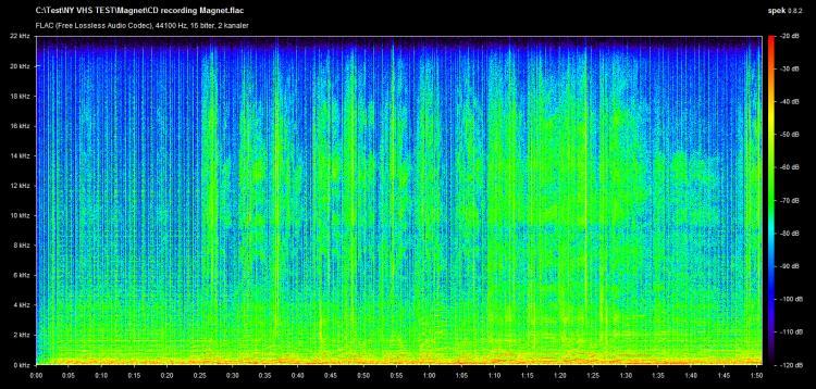 Navn:      CD recording Magnet bilde.jpg Visninger: 304 Størrelse: 71.2 Kb