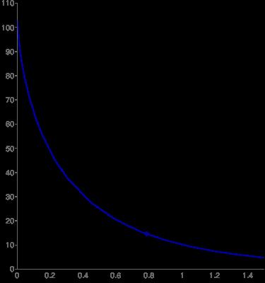 Navn:      chart (1).png Visninger: 334 Størrelse: 11.9 Kb
