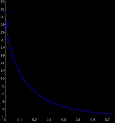 Navn:      chart.png Visninger: 349 Størrelse: 12.3 Kb