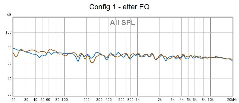 Navn:      Config 1 - etter EQ.jpg Visninger: 465 Størrelse: 61.1 Kb