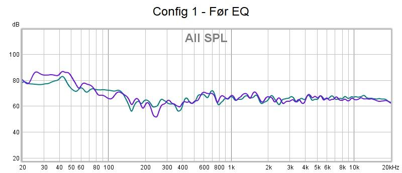 Navn:      Config 1 - Før EQ.jpg Visninger: 463 Størrelse: 61.3 Kb