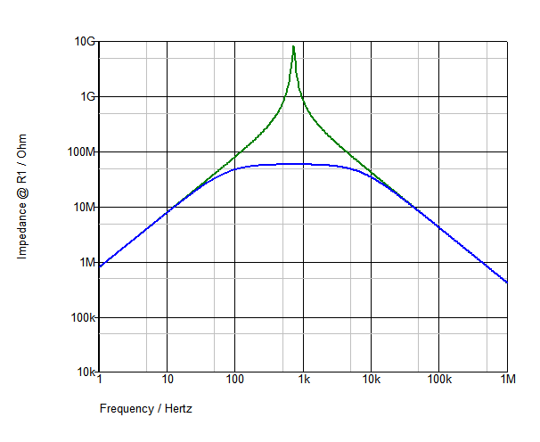 Diff input stage THAT-graph CM RC.png