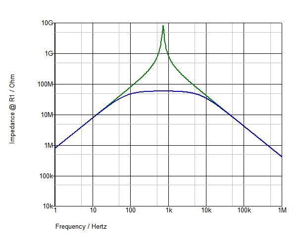 Navn:      Diff input stage THAT-graph CM RC.png Visninger: 94 Størrelse: 8.4 Kb