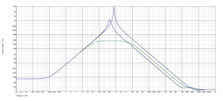Navn:      Diff input stage THAT-graph.jpg Visninger: 105 Størrelse: 39.9 Kb