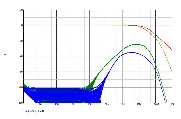 Navn:      Diff input stage THAT unbal CMRR vs V5.7.jpg Visninger: 140 Størrelse: 41.8 Kb