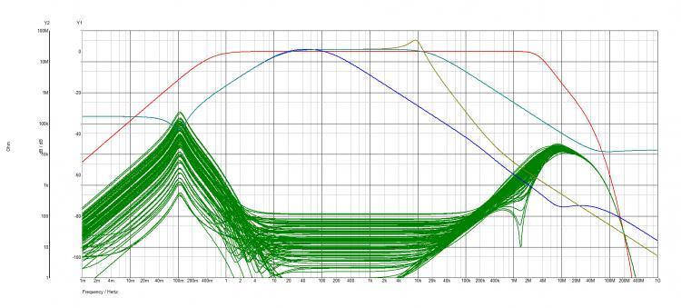 Navn:      Diff input stage THAT v5.5 parameterOPAMP LM4562-graph freq resp imp.jpg Visninger: 167 Størrelse: 47.3 Kb