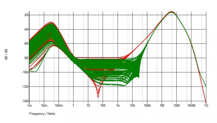 Navn:      Diff input stage THAT v5.5 parameterOPAMP LM4562-graph.jpg Visninger: 160 Størrelse: 38.8 Kb