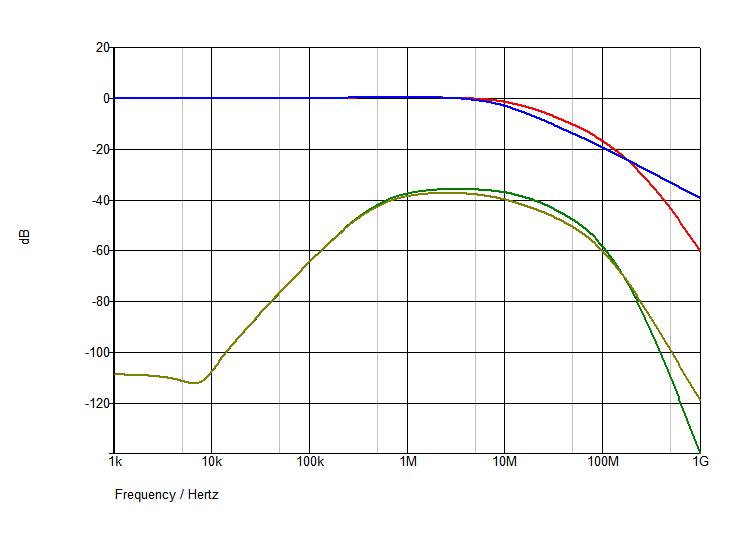 Navn:      Diff input stage THAT v5.7 parameterOPAMP LM4562 enkel vs trippel HF CMRR + F.png Visninger: 104 Størrelse: 9.4 Kb