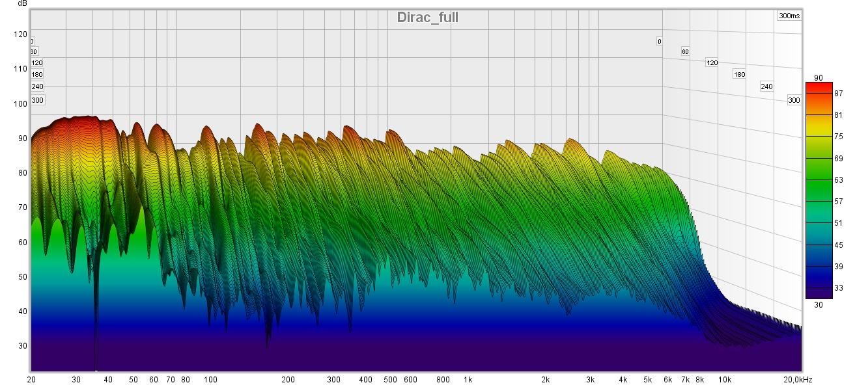 Dirac_full.jpg