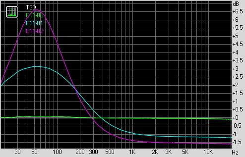 Navn:      E11 Bass.jpg Visninger: 359 Størrelse: 42.8 Kb