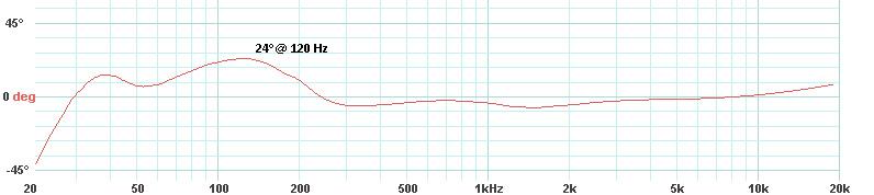 Navn:      electric phase.jpg Visninger: 1149 Størrelse: 57.8 Kb