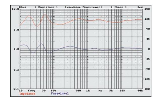 Navn:      Euforia impedans.png Visninger: 1232 Størrelse: 269.6 Kb