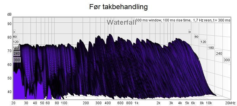 Før takbehandling- vannfall.jpg