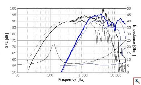 Navn:      F-Seas-Prestige-loudspeaker-coaxial-H1699-MR18REX-XF_450x274_22265fac69b71c4500846059914f50f3.jpg Visninger: 701 Størrelse: 30.1 Kb
