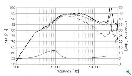 Navn:      f-seas-prestige-loudspeaker-tweeter-h1499-27tbcd-gb-dxt_449x258_382015fbd8e281d9134b7cb8f747d838.jpg Visninger: 2550 Størrelse: 23.8 Kb