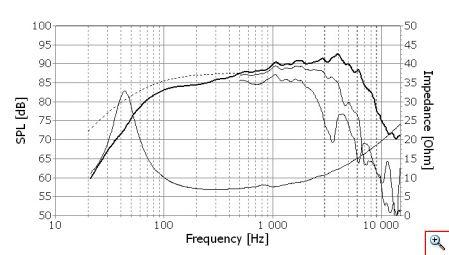 Navn:      f-seas-prestige-loudspeaker-woofer-h1571-u18rnx-p_449x255_4d75b49448de342cc8c2de628a97d4b9.jpg Visninger: 2617 Størrelse: 25.7 Kb