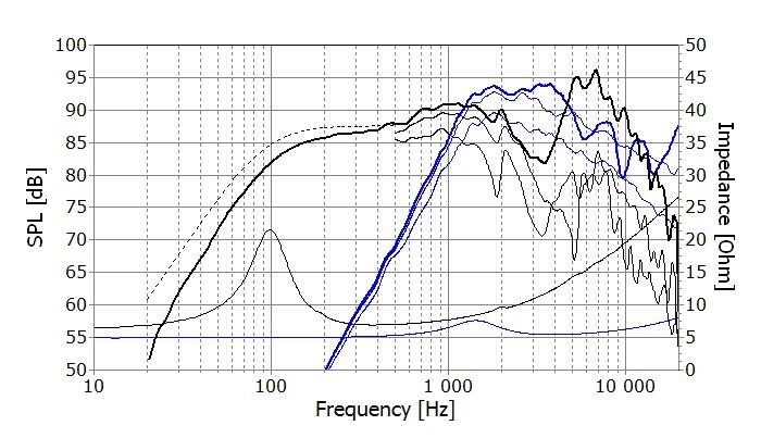 Navn:      F_Seas_Excel_loudspeaker_coaxial_E0060-08_06_C18EN002_A_v2.jpg Visninger: 708 Størrelse: 111.9 Kb