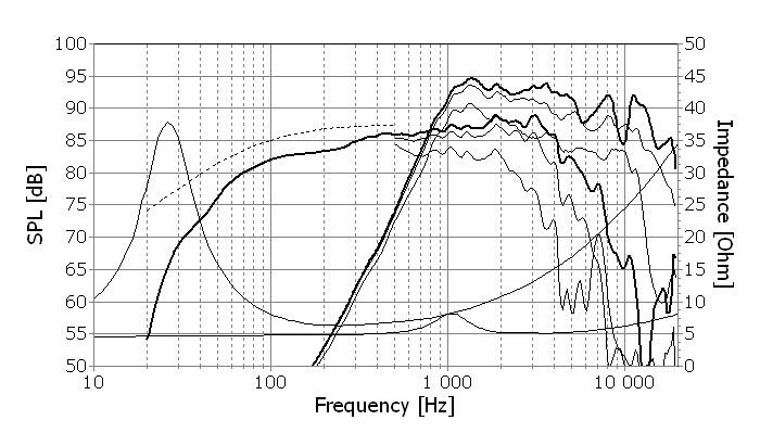Navn:      F_Seas_Prestige_loudspeaker_coaxial__H1333_T18RE_XFCTV2--2.jpg Visninger: 102 Størrelse: 105.8 Kb
