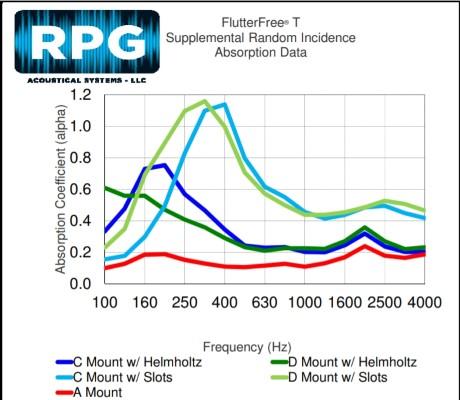Navn:      FlutterFree T supplemental random incidens abs data (Tilpasset).jpg Visninger: 582 Størrelse: 48.1 Kb