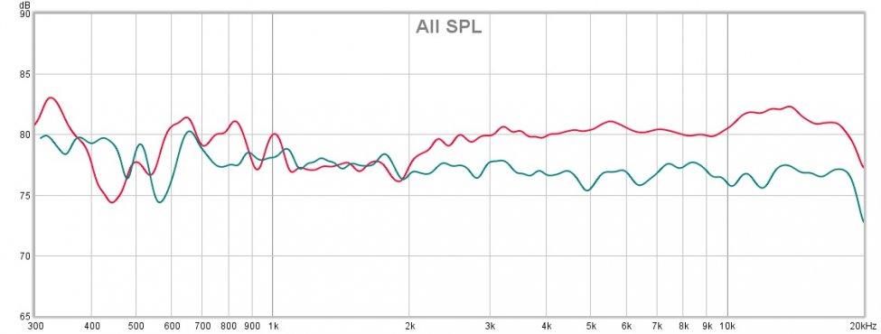 Forskjell 0,5m on-axis med og uten EQ.jpg