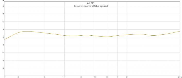 frekvenskurve 200hz og ned.jpg